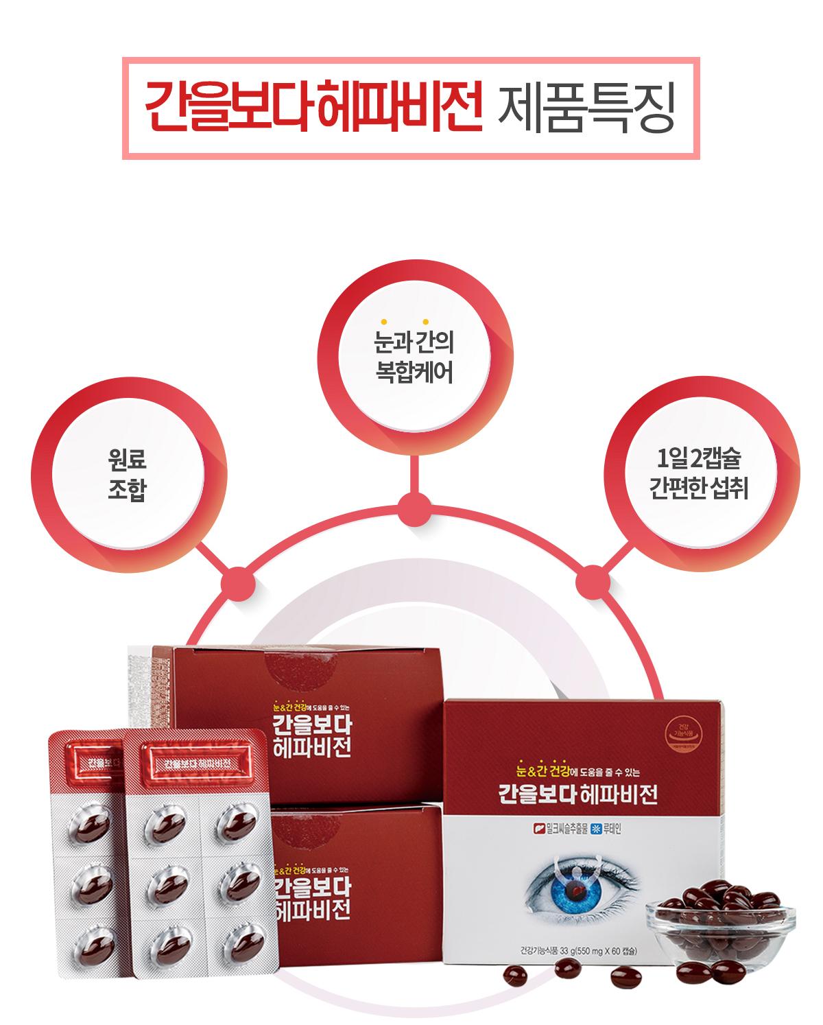 간을 보다 헤파비전 제품 특징 / 원료조합, 눈과간의 복합케어/ 1일 2캡슐 간편한 섭취